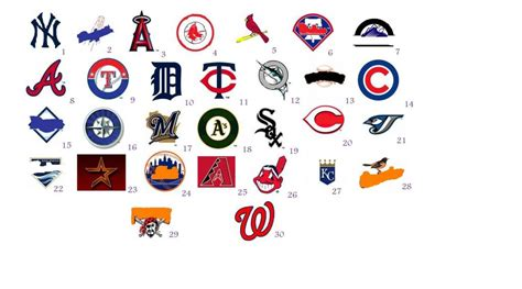 baseball names 7 best images of logos and names tv channel logos and names saul bass logos