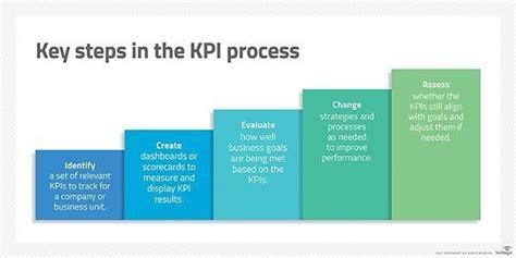 service desk key performance indicators cuales los kpi 180 s para administrar su cloud