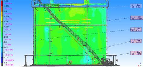 3d Laser Scanning Uk by 3d Laser Scanning Irisndt United Kingdom Site
