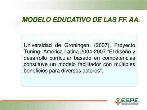 Modelo Curricular Basado En Disciplinas Ppt Defensa De Tesis Powerpoint Presentation Id 3244426