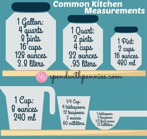 common kitchen measurement equivalents spend with pennies
