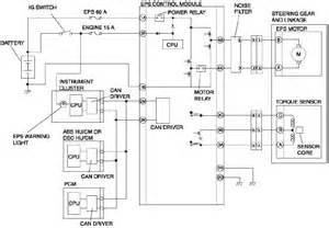 trailblazer wiring diagram on polaris scrambler 90 get free image about wiring diagram