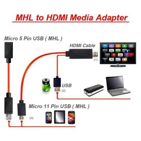Mhl Adapter Micro Usb To Hdmi Hdtv Kabel Hdmi Samsung Note 3 S5 Mhl Micro Usb To Hdmi Hdtv Cable Ada End 7 4 2017 10 15 Am