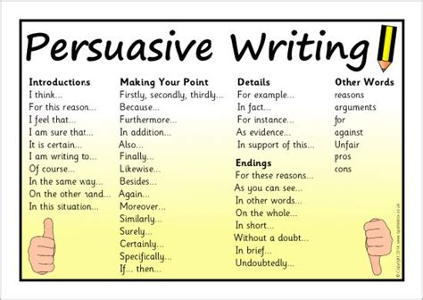 Words To Use When Writing An Essay by Pin By Montoya On Point Of View Persuasive Writing Unit Pi