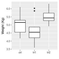 ggplot2 theme rotate axis labels axes ggplot2