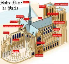 lesson plan template notre dame de paris view source and blue prints on pinterest