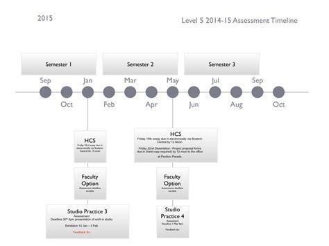 Powerpoint Timeline Template Mac Gallery Powerpoint Template And Layout Timeline Template Mac
