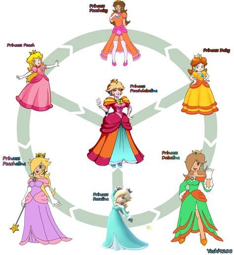 peach daisy rosalina hexafusion by yoshi9288 on