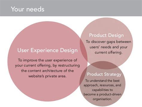 ux design proposal exle ux design process sle proposal