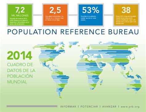 population reference bureau datos de la poblaci 243 n mundial 2014 population reference