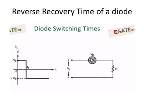 diode recovery time schottky diode recovery time 28 images dc dc converter using silicon carbide schottky diode