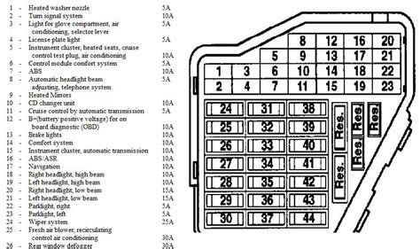 2003 vw jetta fuse box diagram i an o1 vw passat trouble from trying to change rear