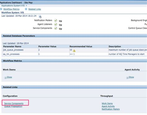 oracle workflow manager workflow override email address erpschools