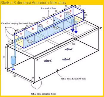 membuat filter aquarium dari kaca flowerhorn the hybrid cichlids filter atas top filter