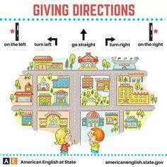 pengertian layout classroom pengertian contoh kata dan kalimat adverb of direction