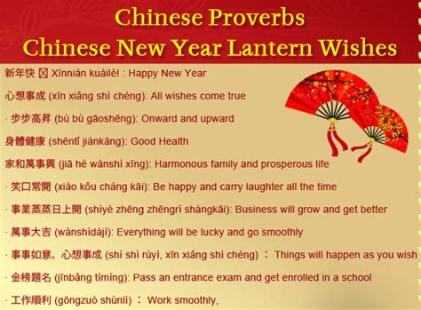 new year wishes words cantonese new year 2016 motivational messages greetings