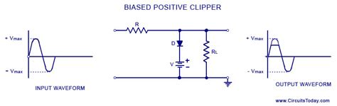 define diode clipper biased diode clipping circuits 28 images electrical engineering diode circuits clipper