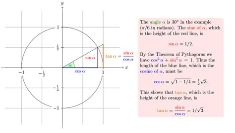 tutorial latex math is there any way to write draw geometric figures with