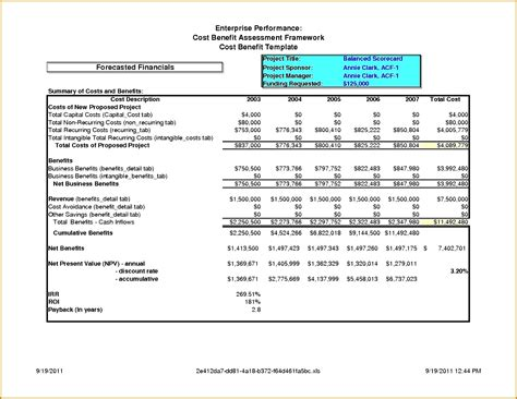 feasibility analysis template 3 financial feasibility analysis template fabtemplatez