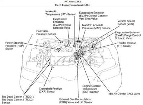 97 acura integra engine diagram 97 mercury cougar engine