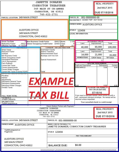 Cook County Tax Bill Lookup By Address Understanding Your Tax Bill Coshocton County Auditor