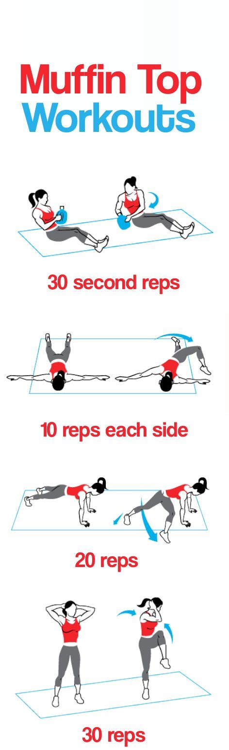 get rid of muffin top exercises fittness
