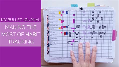 House Layout Planner my bullet journal making the most of habit tracking youtube