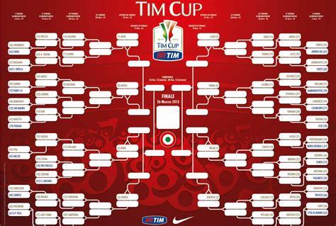 Calendario Coppa Italia Calendario Coppa Italia 2012 2013 59642 As Roma Forza Roma
