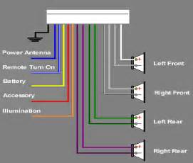wiring harness for car stereo get free image about wiring diagram