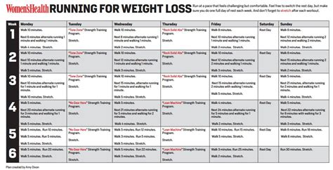 y weight loss program weight loss program for runners