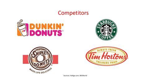 Mba 6208 Dillard Assessments by Krispy Kreme Marketing Analysis Presentation