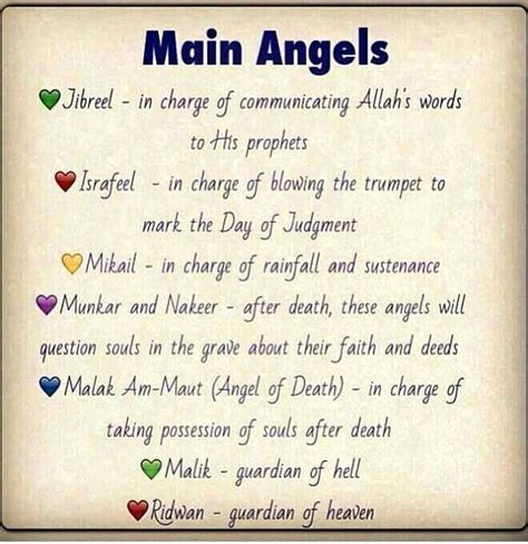 islamic words of comfort our 10 malaikat duties actualy this one are not
