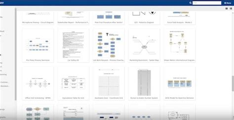 view visio on mac smartdraw for mac review visio made easy