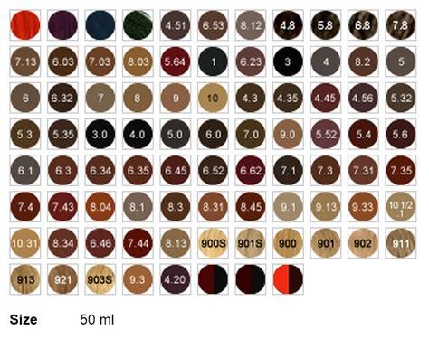 Loreal Majirouge 50ml Kode C666 l oreal professionnel majicontrast permanent hair colour