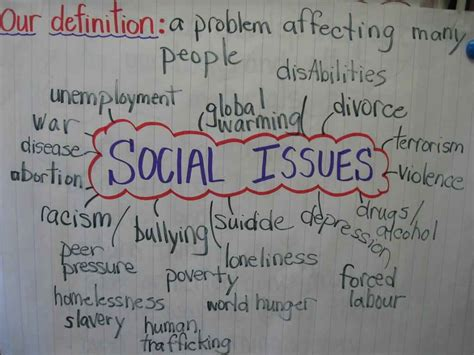 Social Issue Essay Exle by Social Issues Essay