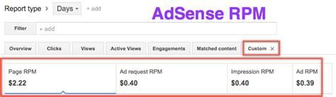 adsense impression rpm rpm vs cpm all you should know 187 webnots