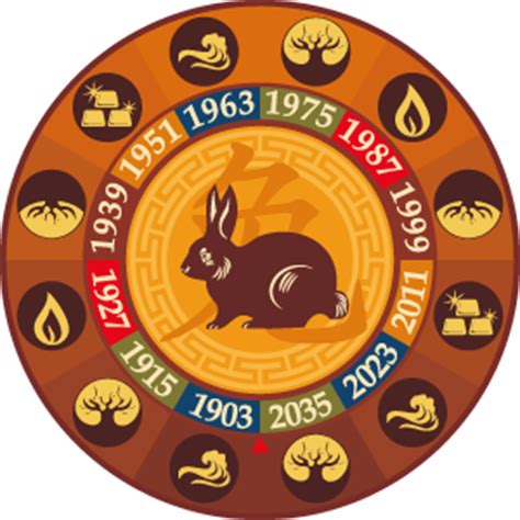 new year hare meaning zodiac rabbit sign personality traits senn