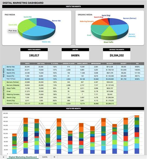 Crm Dashboards Customer Service Success Smartsheet Sales And Marketing Dashboard Templates