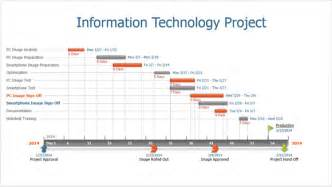 high level project timeline template how office timeline makes it slides for powerpoint