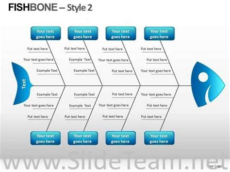 Root Cause Analysis Template Powerpoint Best Quality Root Cause Analysis Ppt Template