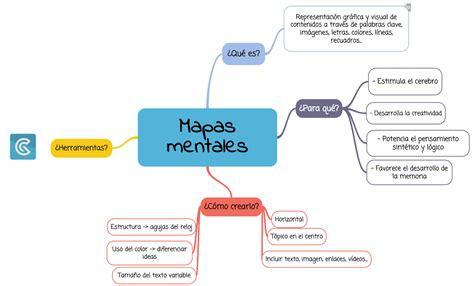 imagenes mentales de colores organizaci 243 n de ideas a trav 233 s de mapas mentales