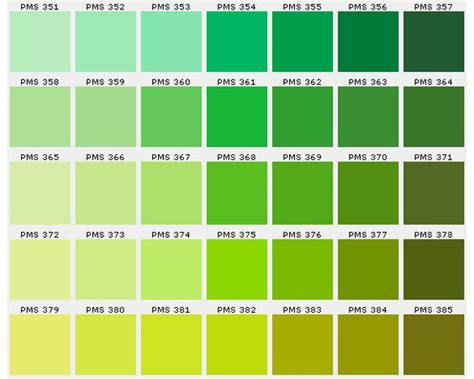 pantone green pms 376 for chartreuse wedding inspirations