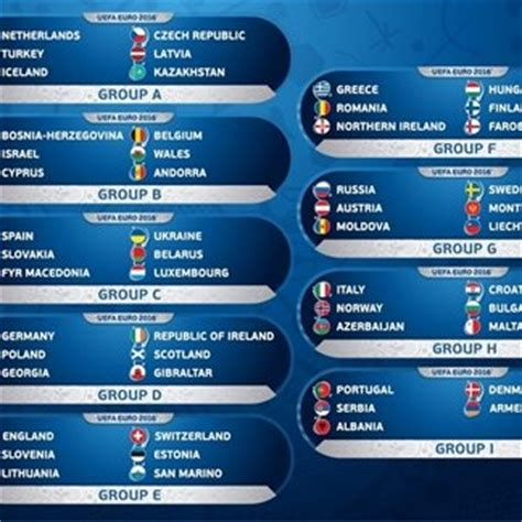 Austria Calendrier 2018 Uefa 2016 Qualifying Draw Results Uefa