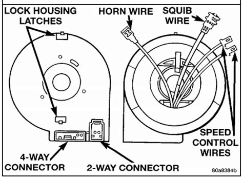 dodge stratus alternator wiring imageresizertool dodge stratus fuse box parts auto wiring diagram imageresizertool
