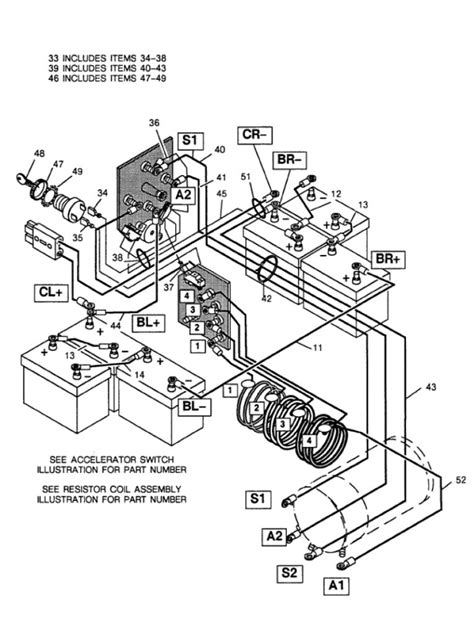 ez go golf cart wiring diagram fuse box and wiring diagram