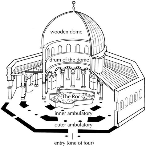 dome of the rock floor plan arth 200 study guide 2014 15 gensheimer instructor