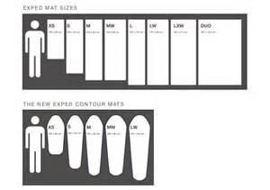 comparatif et choix des matelas de randonn 233 e exped
