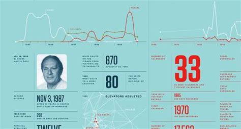 infographic for biography infographic biographies nicholas felton