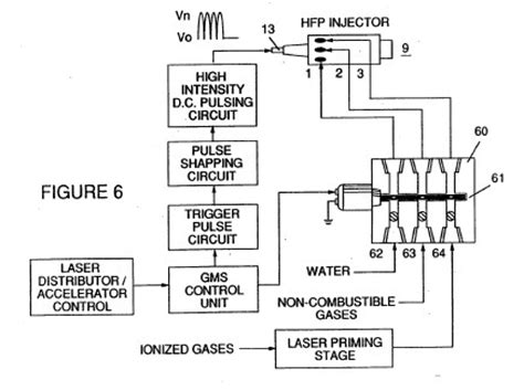 water fuel cell waveform water free engine image for