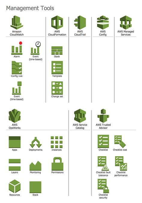 aws architecture diagrams solution conceptdrawcom
